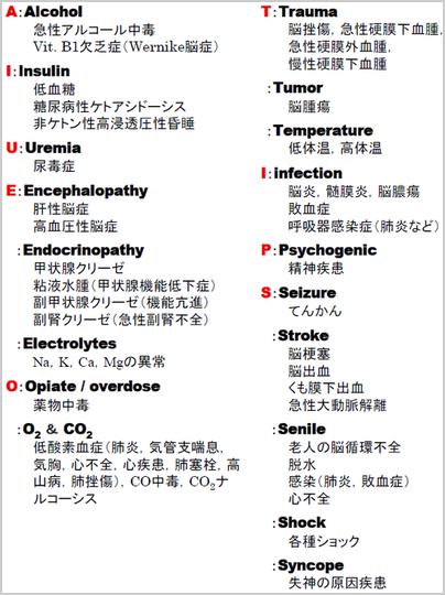 まず、失神の原因疾患がなにか ... : ccの単位 : すべての講義