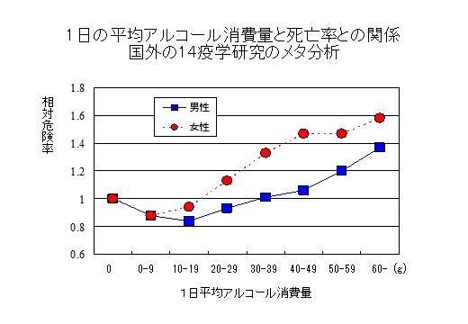 06 海外の死亡率-1